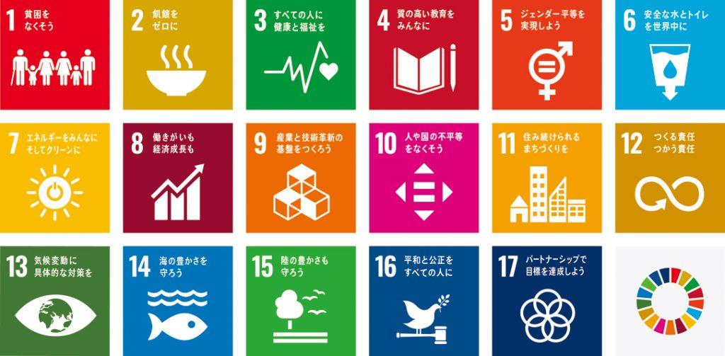 SDGs 17の項目